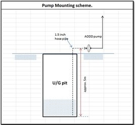 Reciprocating pump calculations